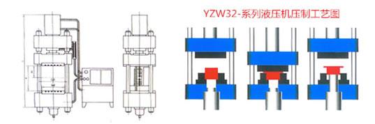 液压机 卷板机 校平线  折弯机